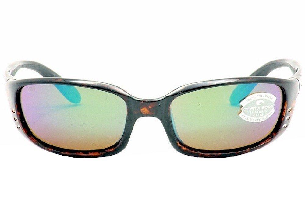 A.2 Fishing glasses